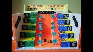 ascending order and descending order Maths TLM for Primary Level