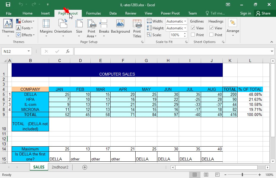 Set the print scale of the SALES worksheet in 150 and the print