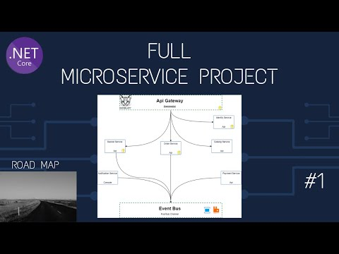 Microservice RoadMap   Microservice Yol Haritası   Microservice Project