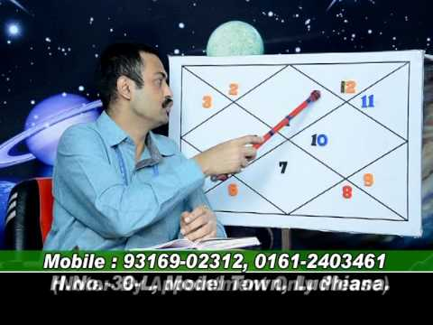 Result of Venus Combust (Hindi) - Astrology - YouTube