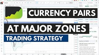Trading Strategy: Currency Pairs At Major Zones Right Now! | Koh Samui Forex Trading Vlog