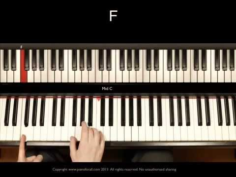 how to play piano notes for beginners