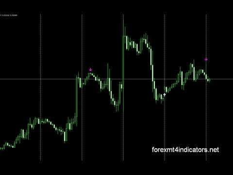 Forex Trading System&strategy - Candle Signal AA CM+FS+TT.mq4