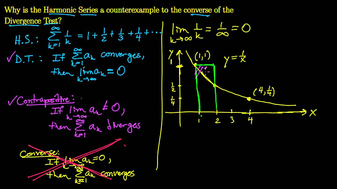 The Divergence Test and Integral Test - Harmonic series