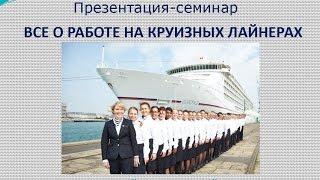 Харьков. Презентация