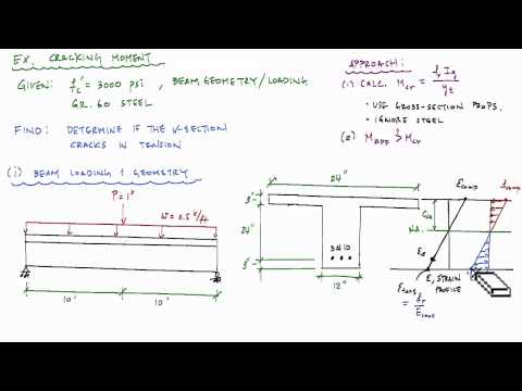 Cracking Moment Example 1 - Reinforced Concrete Design - YouTube