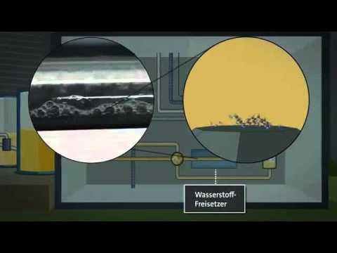 """Wasserstoff Energiepeicher """"LOHC"""" - Sonne und Wind im Tank"""