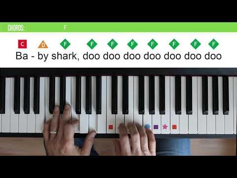 Baby Shark Piano Notes   Color Me Mozart