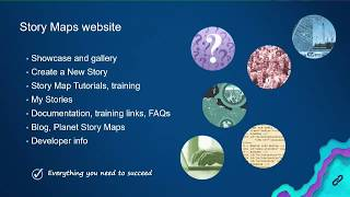 Building Great Information Products with ArcGIS Online