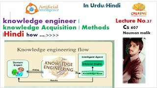 knowledge engineer in artificial intelligence  lecture 37 by Nauman Malik channel