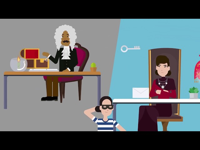 What is Cryptography - animation