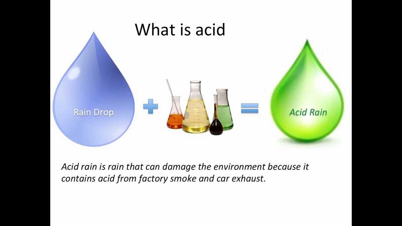 Acid Rain For Kids Youtube