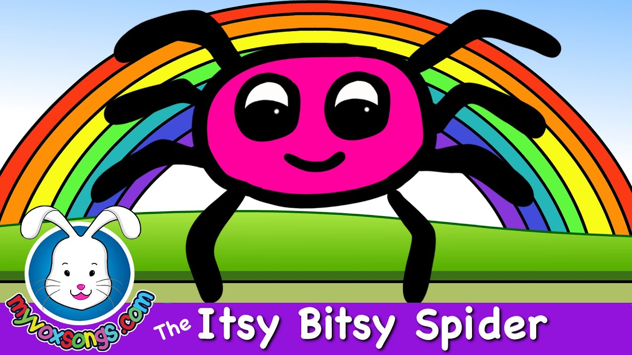 The Itsy Bitsy Spider With Lyrics Nursery Rhymes For