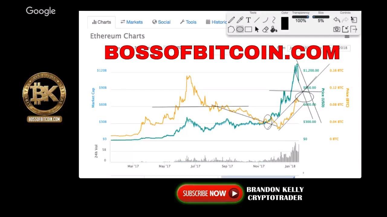 List of bitcoin stock exchanges