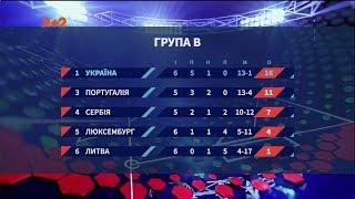 Україна у відборі на Євро 2020 чи готова збірна Шевченка до Португалії