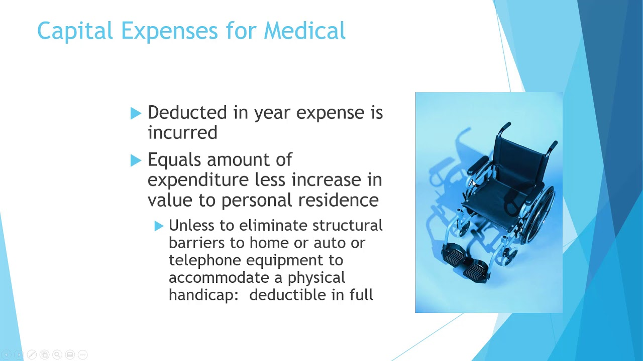 Deductible Medical Expenses - YouTube