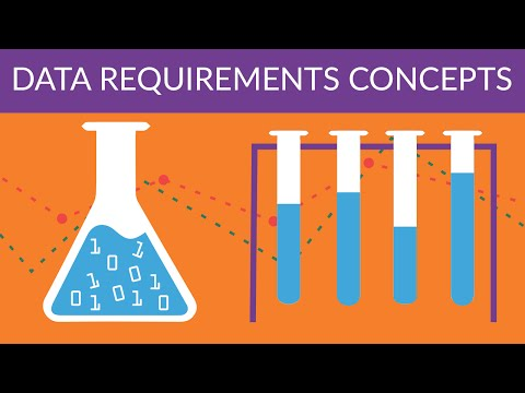Data Science Methodology 101 - Data Requirements Concepts and Case Study