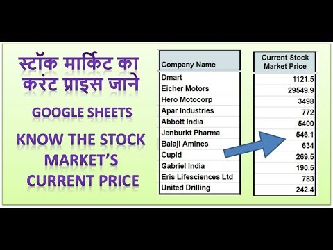 Know Current Stock Price With Google Sheets Hindi