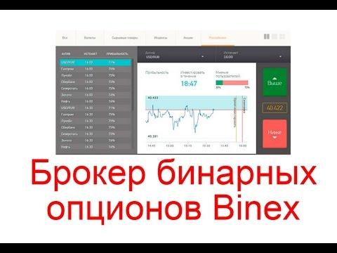Брокер бинарных опционов Binex. как торговать на Binex?