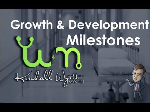 Pediatrics Growth And Development Milestones Review