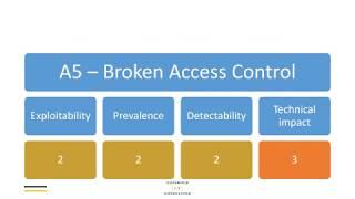 OWASP Top 10 2017 - A5 Broken Access Control