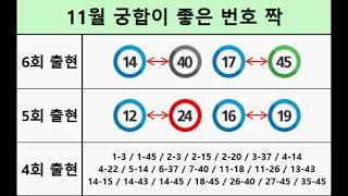 935회 당첨 번호 분석 10월 복기 및 11월 결과