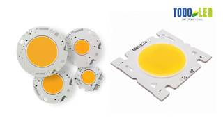Como elegir un buen reflector LED
