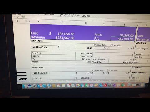SPREADSHEET: CPM vs  Cost Per Day