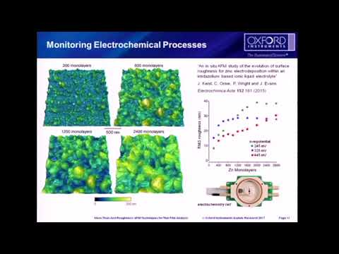 More Than Just Roughness  AFM Techniques for Thin Film Analysis