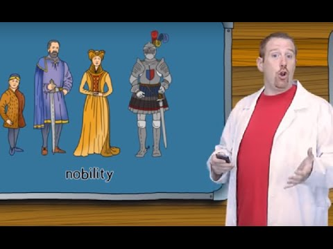 Medieval Times | English for Children | English for Kids