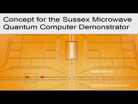 Quantum Computing - The World's Most Incredible Machines