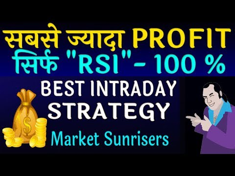 Best Intraday trading Strategy | A secret Trick with RSI indicator || Market Sunrisers