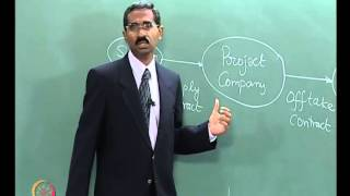 Mod-08 Lec-30 Risk Management-III