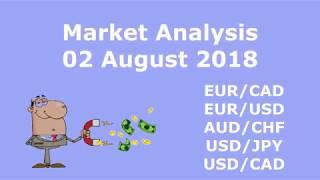 Forex Trading Analysis 02 August 2018 + Forex Market Recap