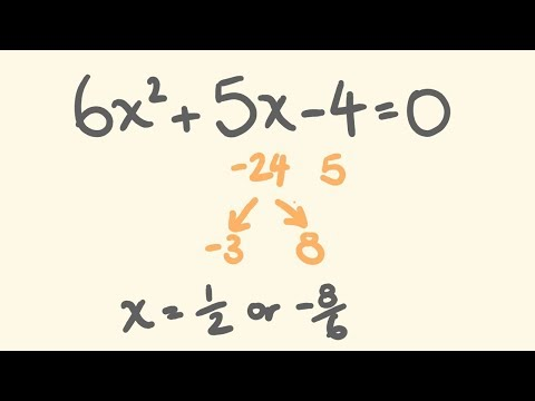 How to Factor any Quadratic Equation Easily - Trick for factorising