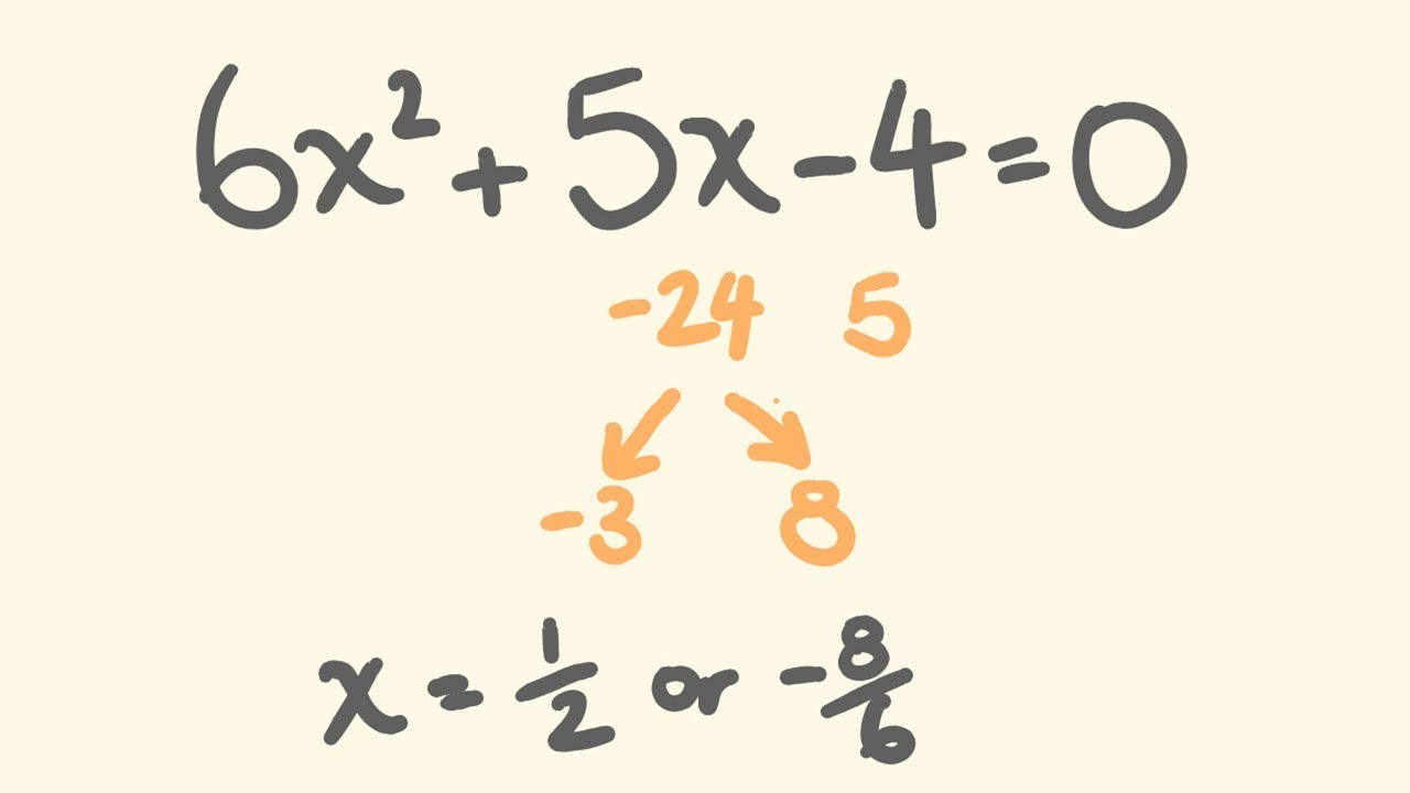 How To Factor Any Quadratic Equation Easily
