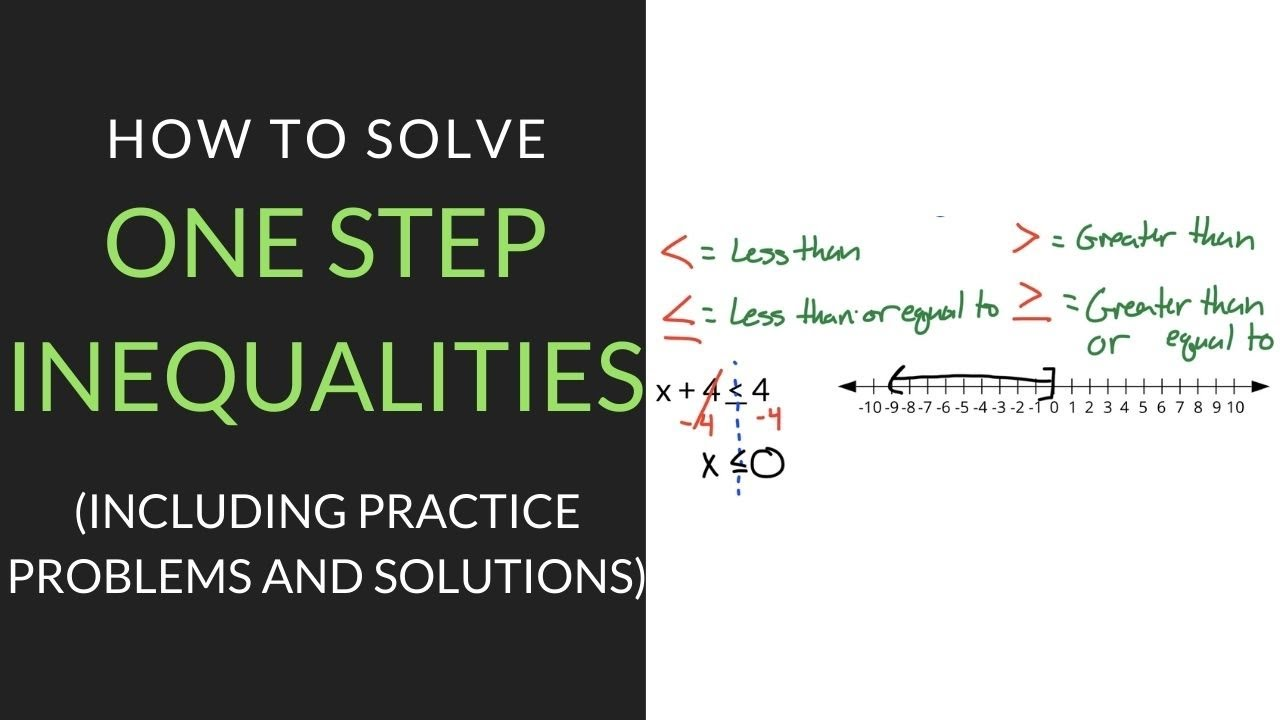 hight resolution of 3 Easy Tricks for Solving One Step Inequalities   Mathcation