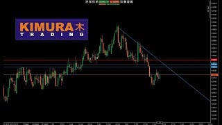 Trading sul forex -  EURGBP 18.10.2018