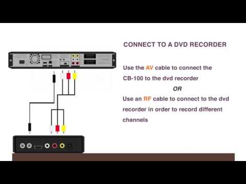 How To Use: KORAMZI CB-100 HDTV Digital TV Converter Box ATSC