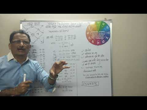 Virgo/कन्या - Prediction For The Year 2020 By Kumar Joshi