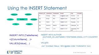 INSERT Statement - Databases and SQL for Data Science by IBM #6