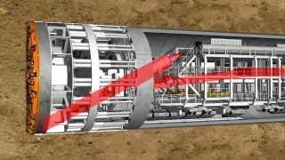 Maquinter Portugal: Herrenknecht Tuneladoras TBM - Tunnel Boring Machines