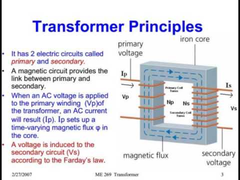 electrical transformer diagram. Lecture Notes Of Electrical Transformer ( Part 1) Diagram