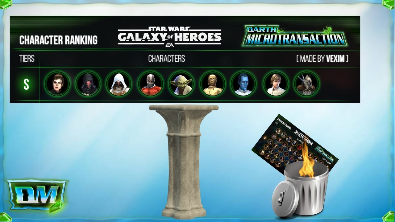 FULL TIER LIST! EVERY SWGOH Characters Ranked! | May 2019