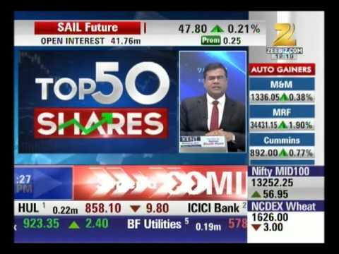 Outlook on Cholamandalam Finance : Top 50 Shares