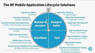 Mobile Dev/Ops: The Complete Mobile Application Lifecycle