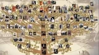 видео Всероссийское генеалогическое древо