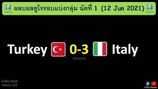 ผลบอลยูโร2020 นัดที่1 : อิตาลีไล่ขยี้ตุรกีกระจุย ประเดิมชัยอย่างสวยงาม(12/6/21)