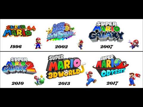 The Music of 3D Mario (Console)