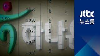'SKY' 가점, 뒤바뀐 당락…하나은행 '학벌 차별' 도마 위